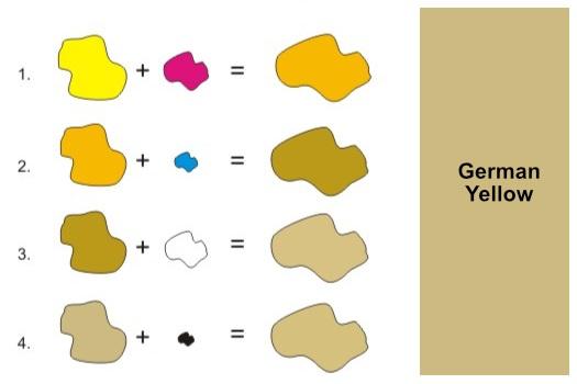 hướng dẫn cách pha màu sơn